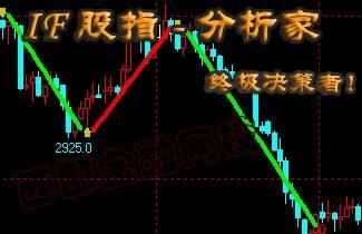 股指期货系统交易模型